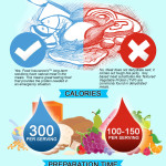 Freeze-Dried-Food--vs-Dehydrated-Food-Infographic